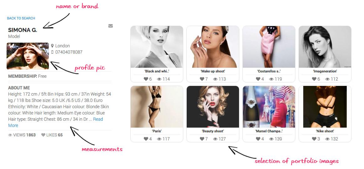 Modeling profile